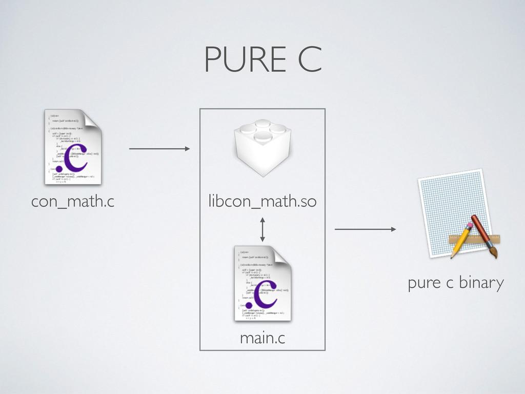 PURE C con_math.c libcon_math.so main.c pure c ...