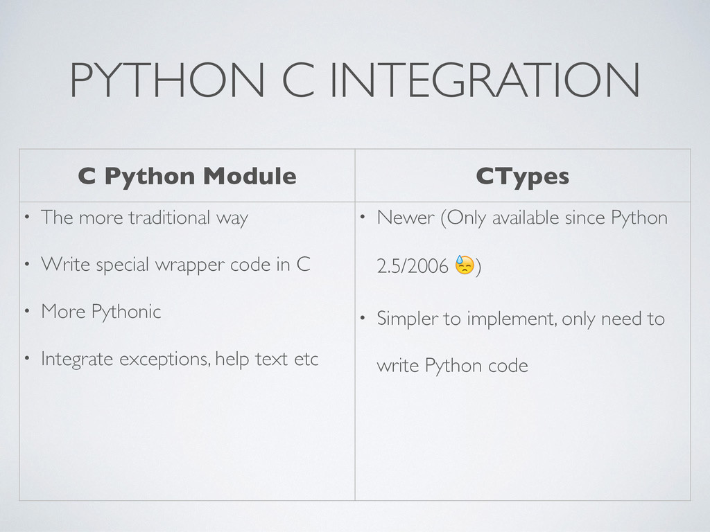 C Python Module CTypes • The more traditional w...