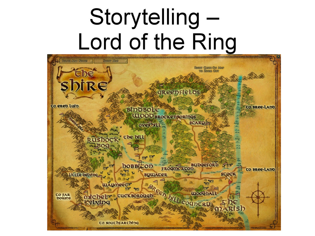 Storytelling – Lord of the Ring