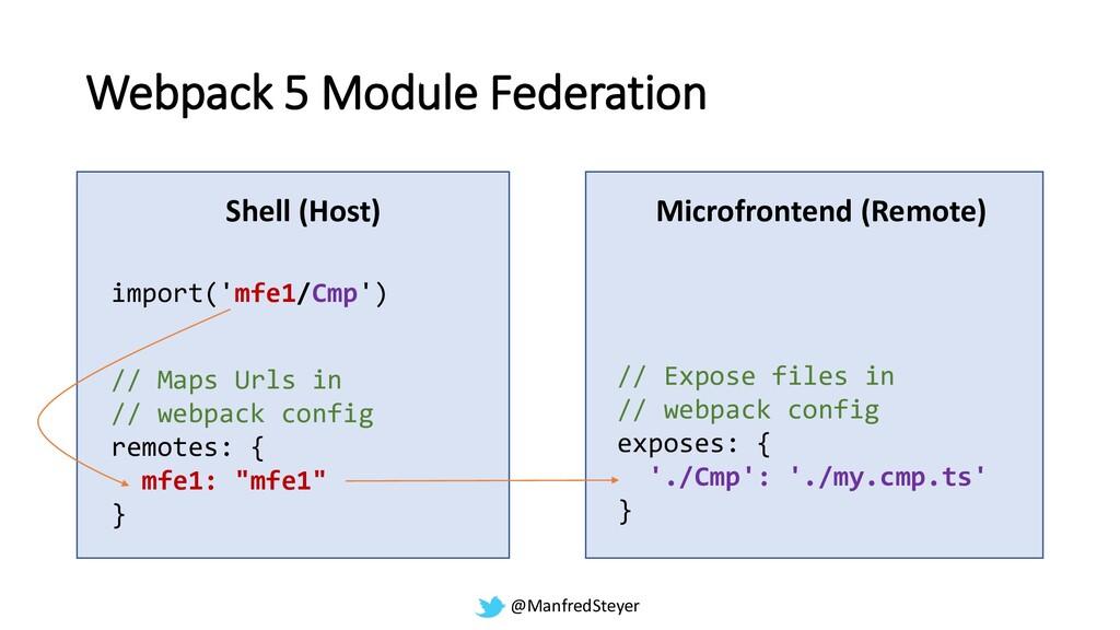 @ManfredSteyer Webpack 5 Module Federation Shel...