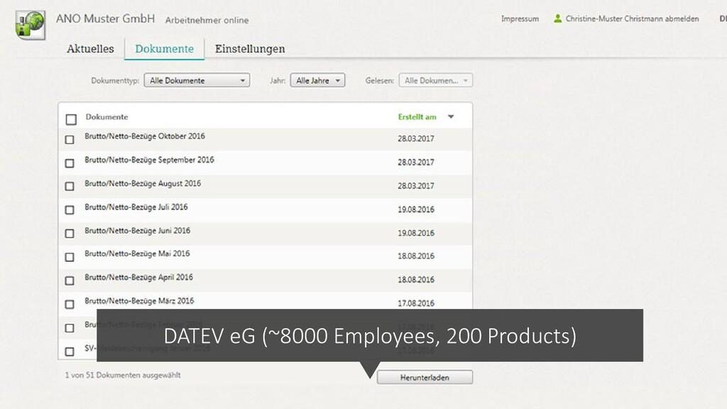 @ManfredSteyer DATEV eG (~8000 Employees, 200 P...