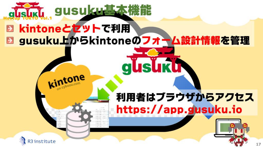 17 kintoneとセットで利用 gusuku上からkintoneのフォーム設計情報を管理 ...