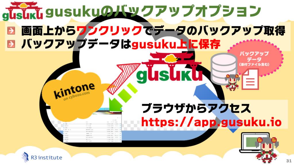 gusukuのバックアップオプション 31 画面上からワンクリックでデータのバックアップ取得 ...