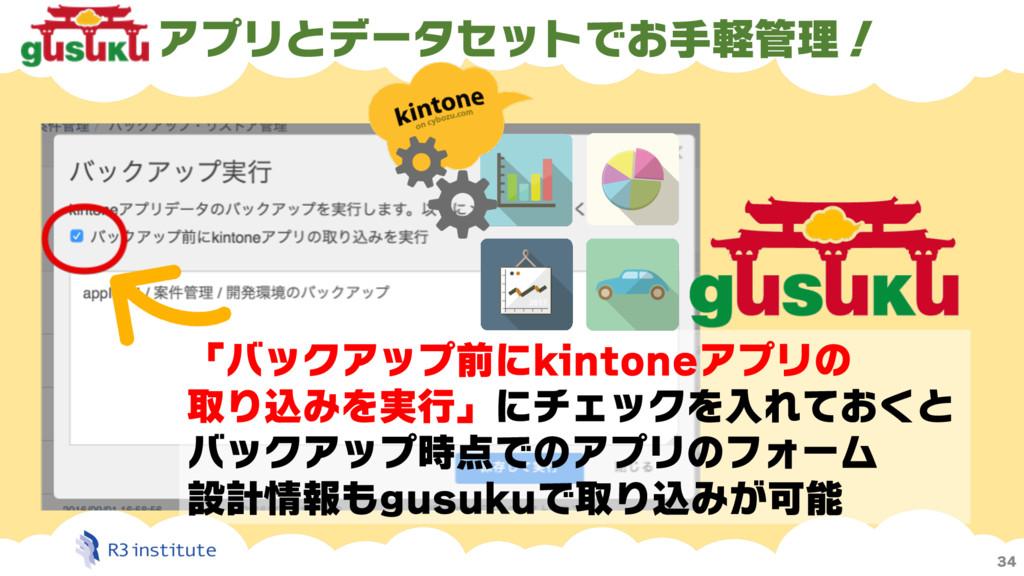 アプリとデータセットでお手軽管理! 34 「バックアップ前にkintoneアプリの 取り込みを...