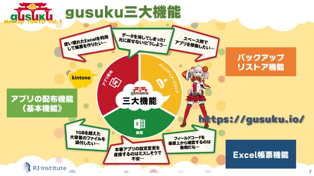 gusuku三大機能 アプリの配布機能 (基本機能》 バックアップ リストア機能 Excel帳...