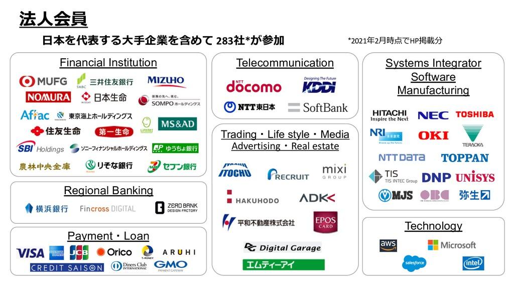 Telecommunication ⽇本を代表する⼤⼿企業を含めて 283社*が参加 Trad...