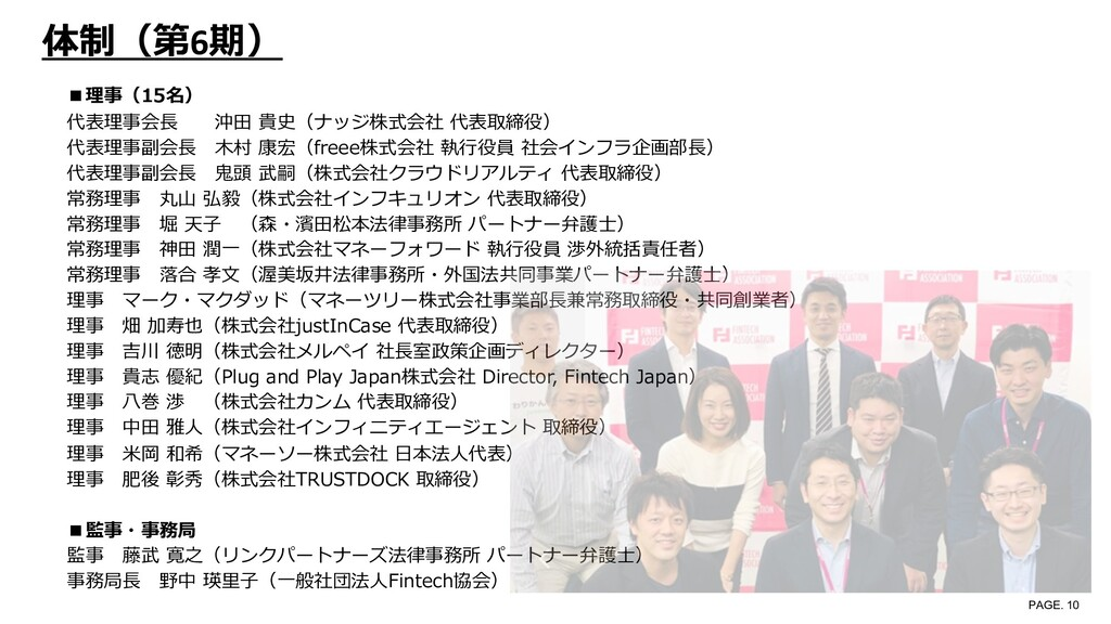 体制(第6期) PAGE. 10 ■理事(15名) 代表理事会⻑ 沖⽥ 貴史(ナッジ株式会社 ...