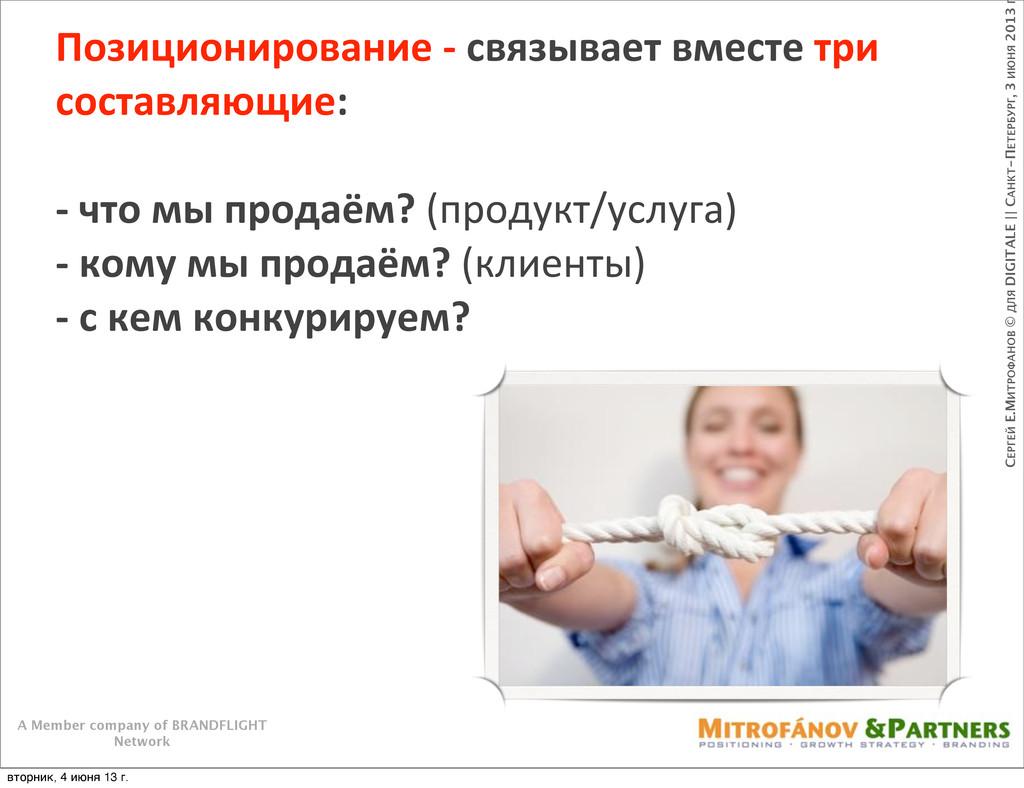 A Member company of BRANDFLIGHT Network СЕРГЕЙ ...