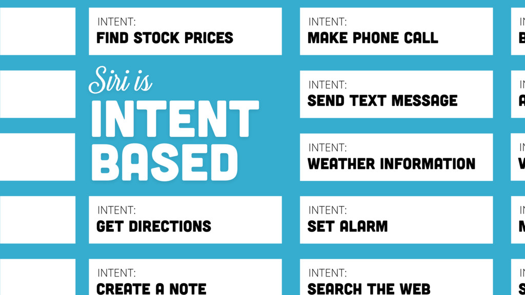 INTENT: SEND TEXT MESSAGE INTENT: SET ALARM INT...