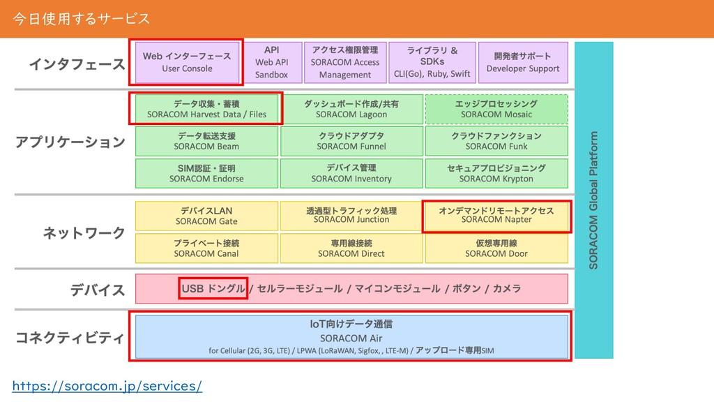 今日使用するサービス https://soracom.jp/services/