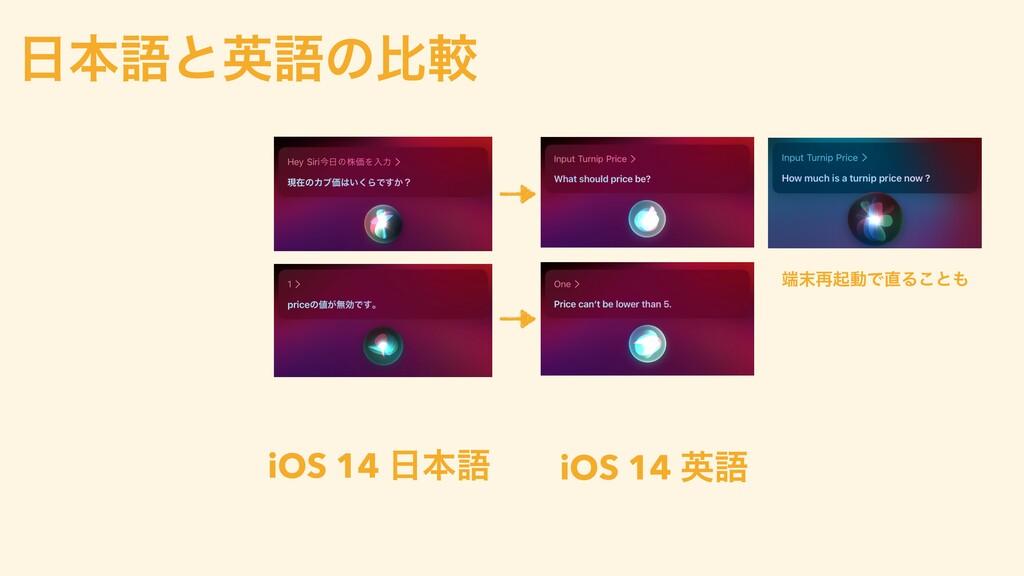 iOS 14 ӳޠ iOS 14 ຊޠ ࠶ىಈͰΔ͜ͱ ຊޠͱӳޠͷൺֱ