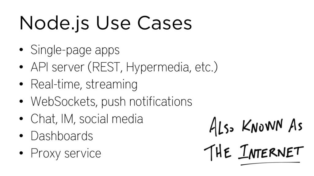 • Single-page apps • API server (REST, Hypermed...
