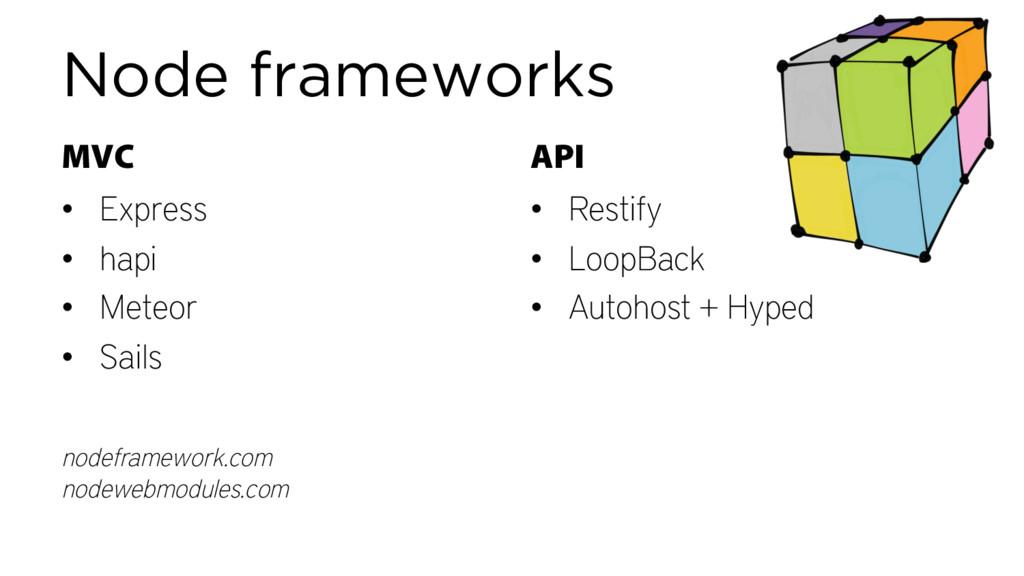 Node frameworks MVC • Express • hapi • Meteor •...
