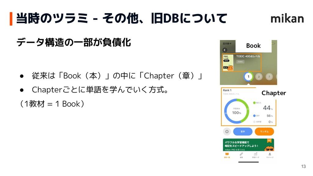 データ構造の一部が負債化 ● 従来は「Book(本)」の中に「Chapter(章)」 ● Ch...