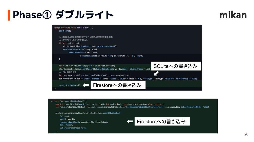 Phase① ダブルライト 20 SQLiteへの書き込み Firestoreへの書き込み F...