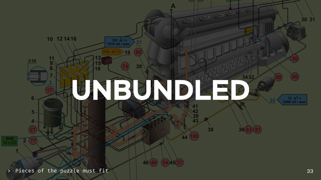 UNBUNDLED 33 Pieces of the puzzle must fit >