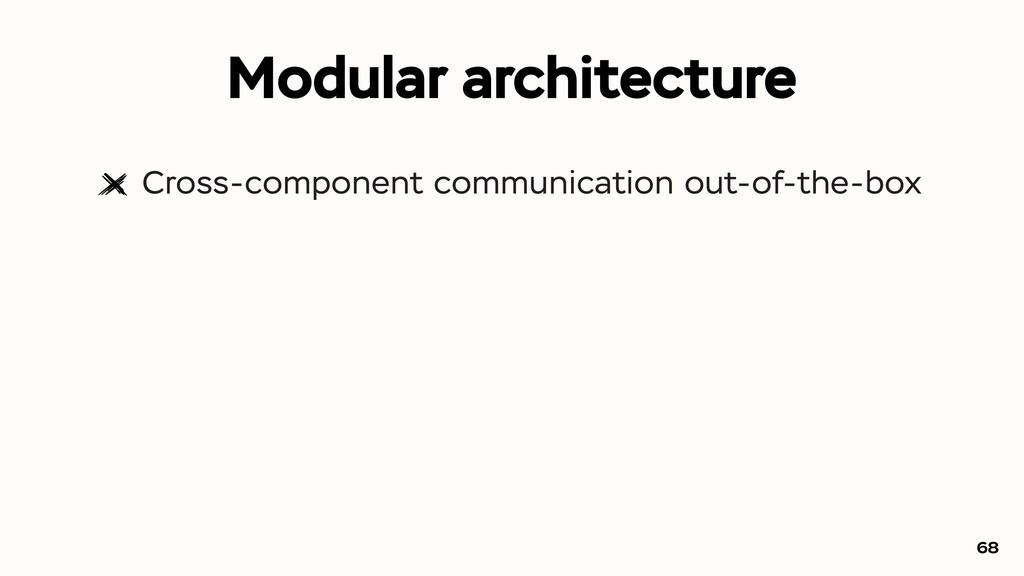 Modular architecture Cross-component communicat...