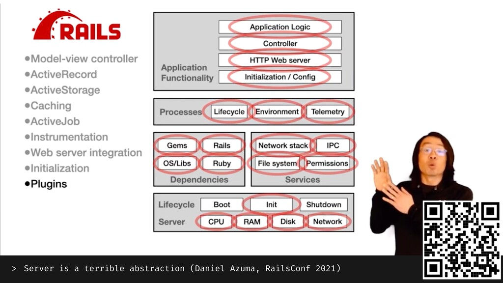 72 Server is a terrible abstraction (Daniel Azu...