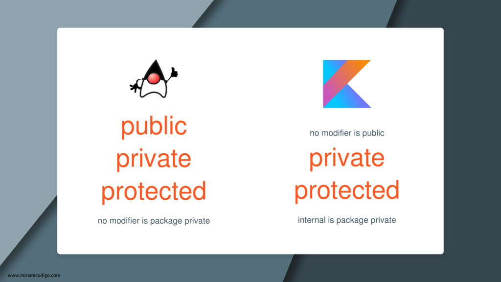 public private protected no modifier is package...
