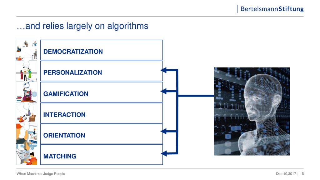 …and relies largely on algorithms Dec 10,2017 |...