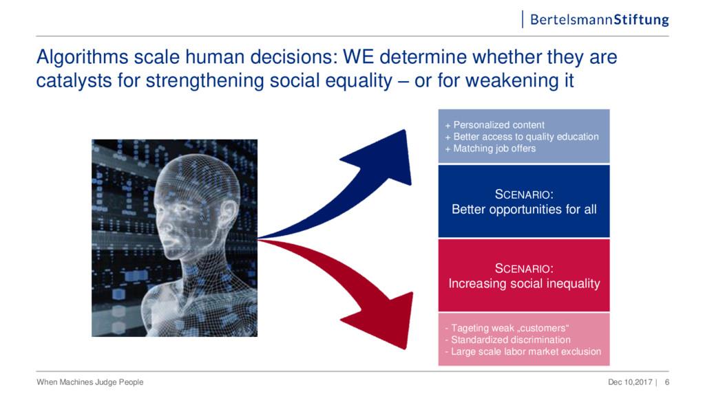 Algorithms scale human decisions: WE determine ...
