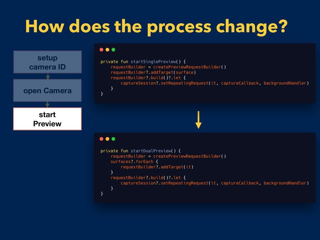 How does the process change? setup camera ID st...