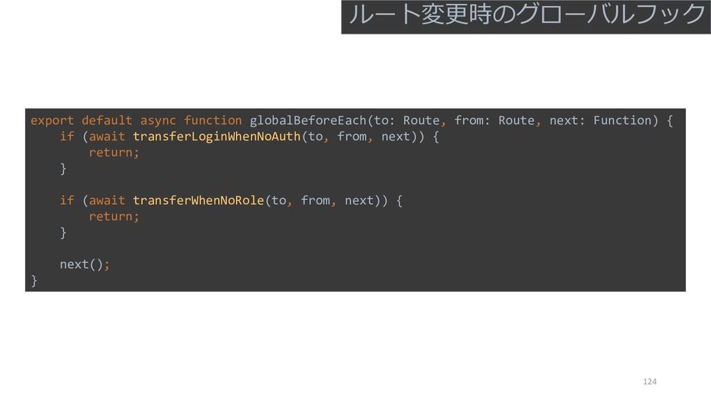 124 export default async function globalBeforeE...