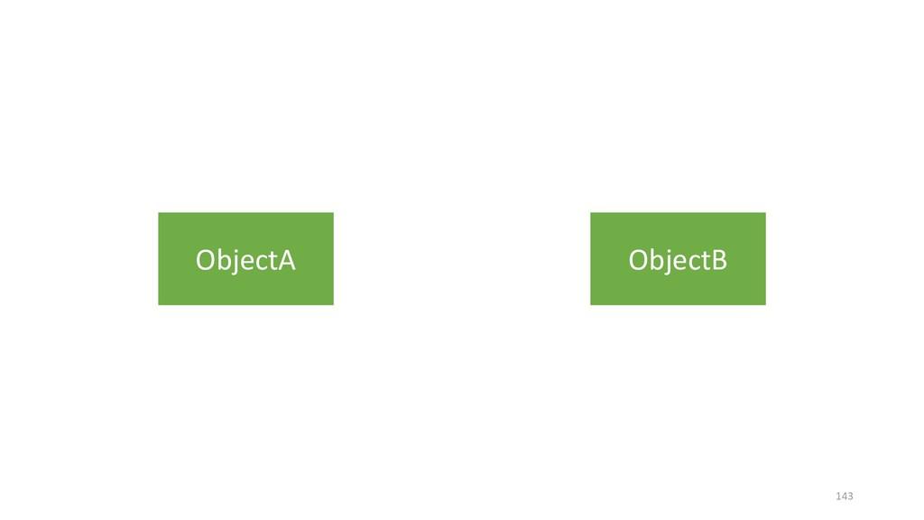 ObjectA ObjectB 143