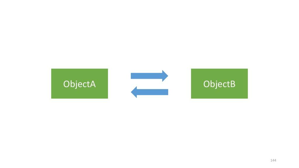 ObjectA ObjectB 144