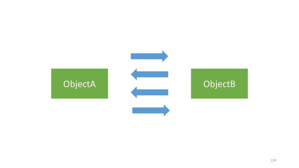 ObjectA ObjectB 158