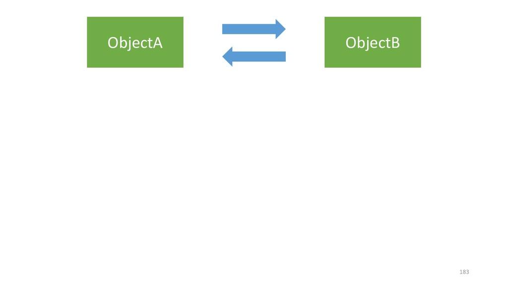 ObjectA ObjectB 183