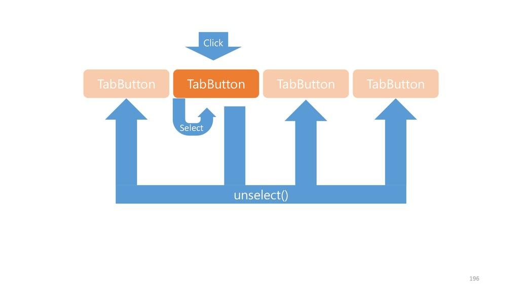 TabButton TabButton TabButton TabButton Click u...