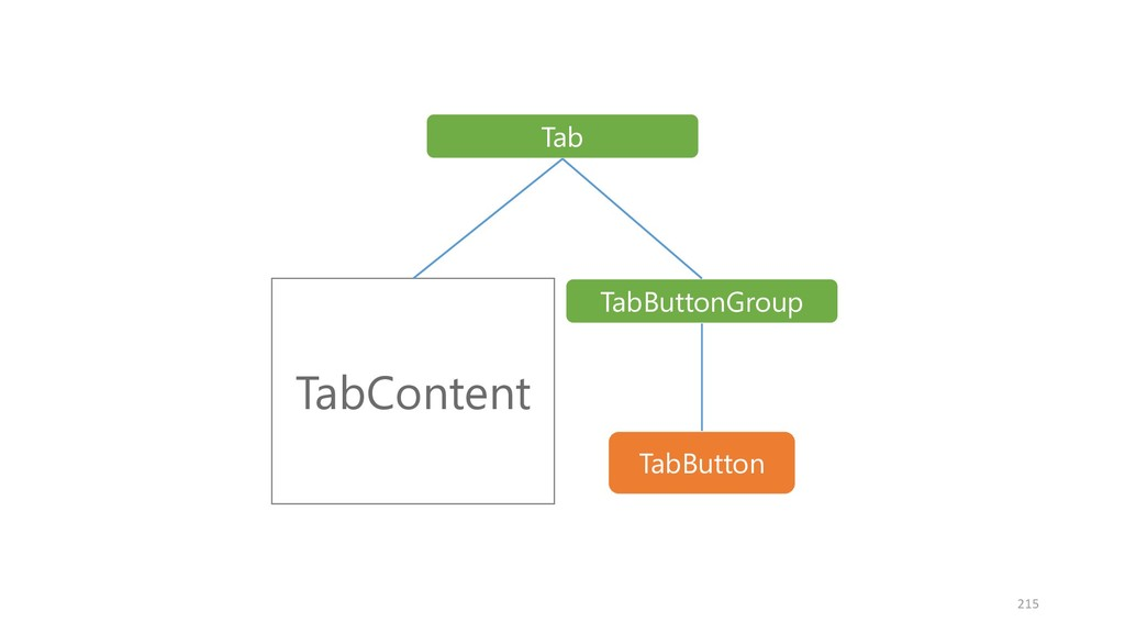 TabButton TabContent TabButtonGroup Tab 215