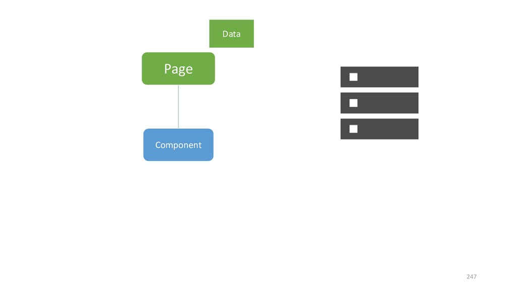 Page Component Data 247