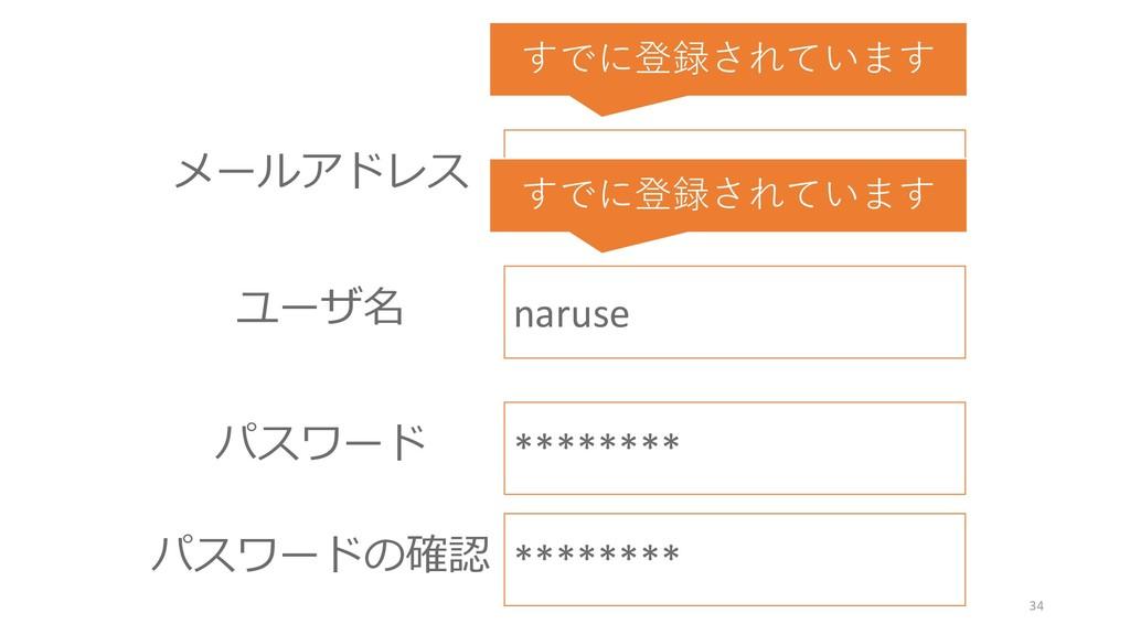 naruse ユーザ名 naruse@example.com メールアドレス ********...
