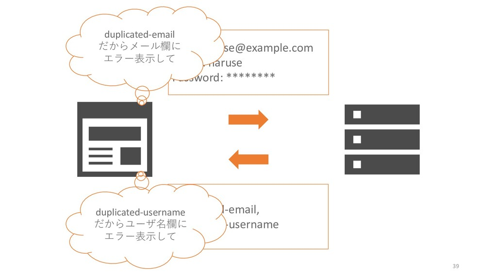 Mail: naruse@example.com Name: naruse Password:...