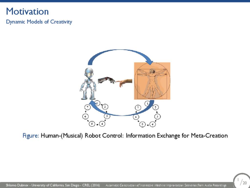 Motivation Dynamic Models of Creativity Figure:...