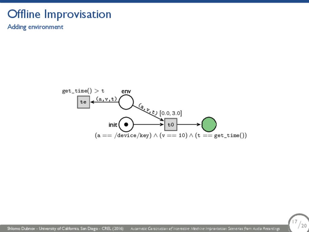 Offline Improvisation Adding environment init e...