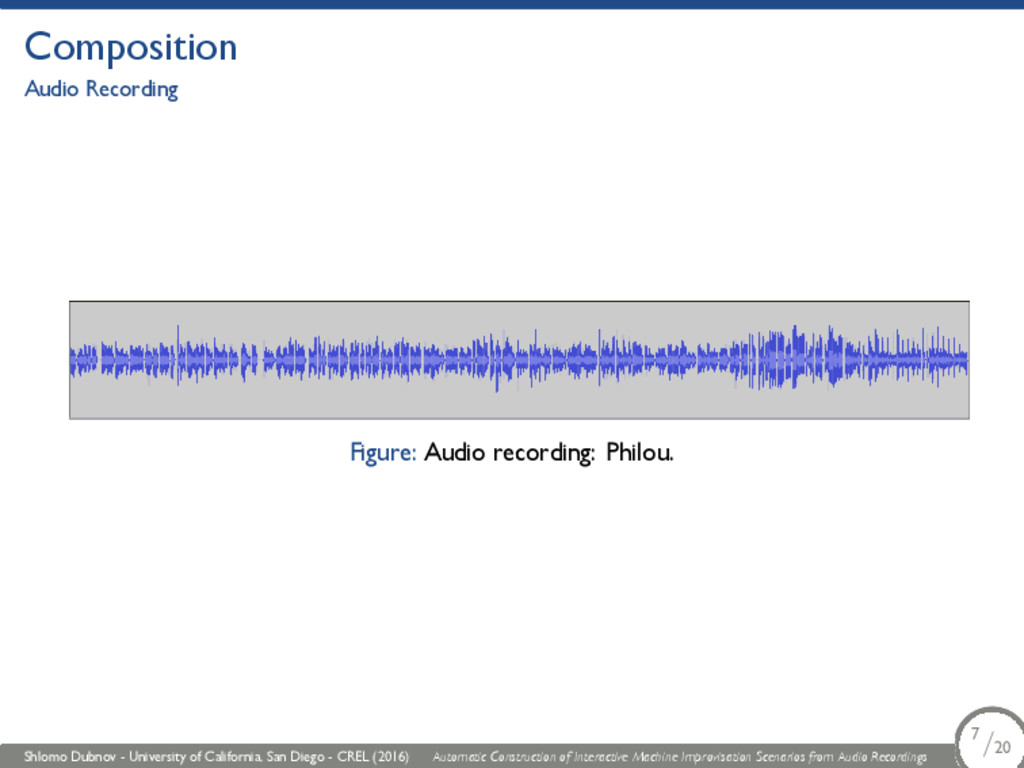 Composition Audio Recording Figure: Audio recor...