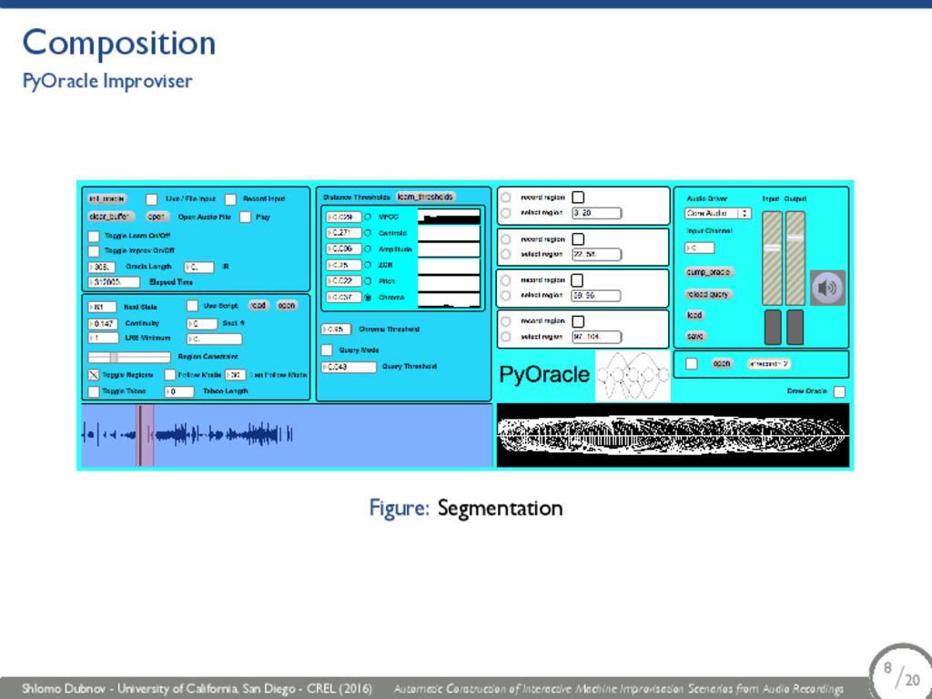 Composition PyOracle Improviser Figure: Segment...