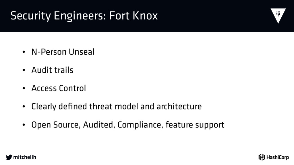  Security Engineers: Fort Knox • N-Person Unse...