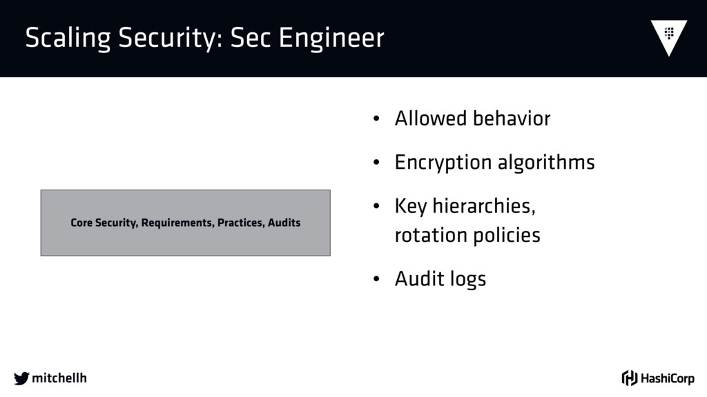  Scaling Security: Sec Engineer • Allowed beha...