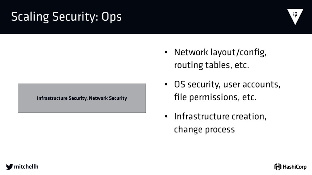  Infrastructure Security, Network Security Sca...