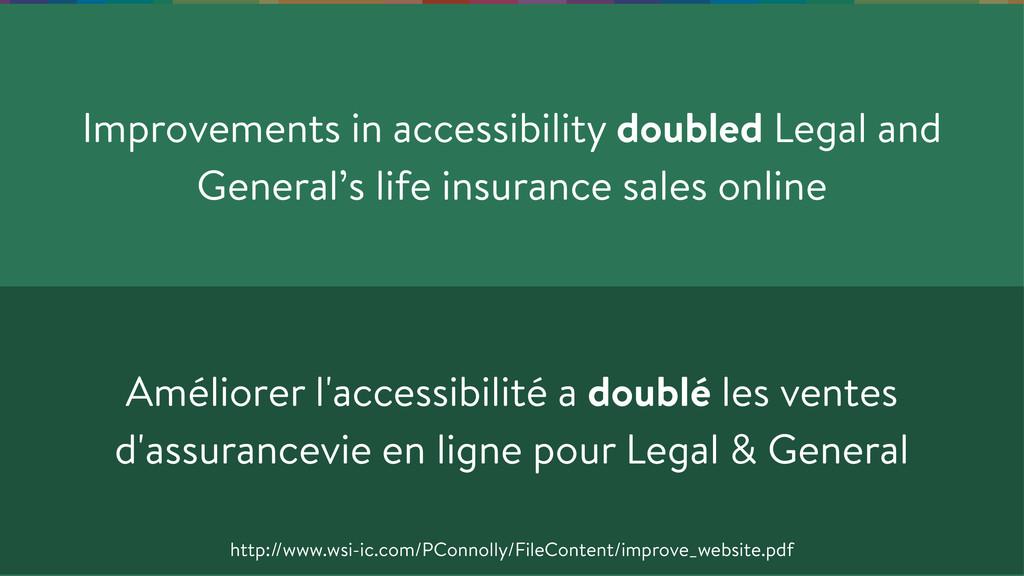Améliorer l'accessibilité a doublé les ventes d...