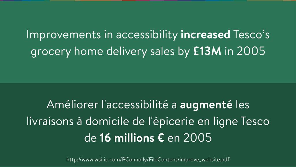 Améliorer l'accessibilité a augmenté les livrai...