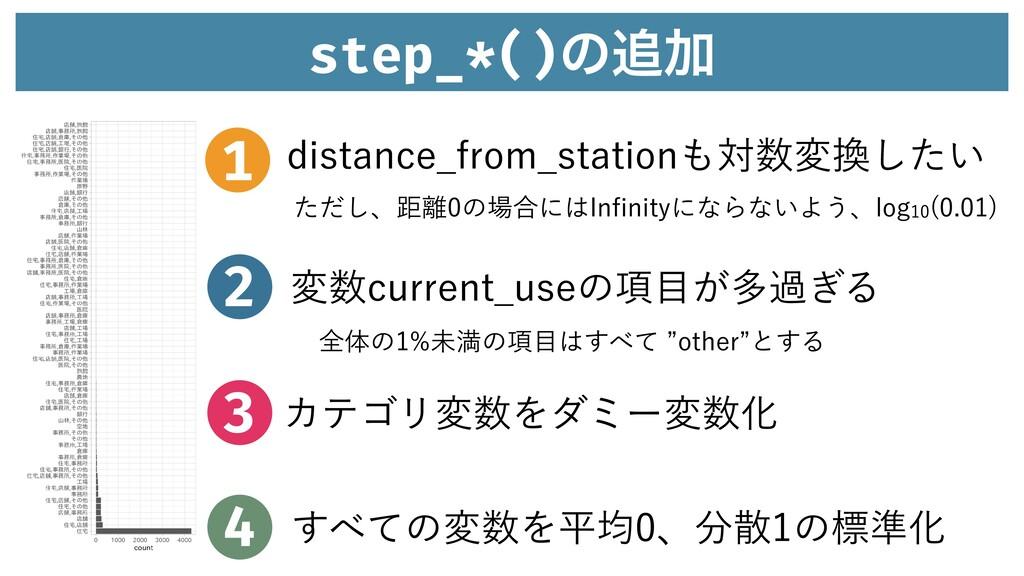 step_*()ͷՃ มDVSSFOU@VTFͷ߲͕ଟա͗Δ શମͷະຬͷ߲͢...