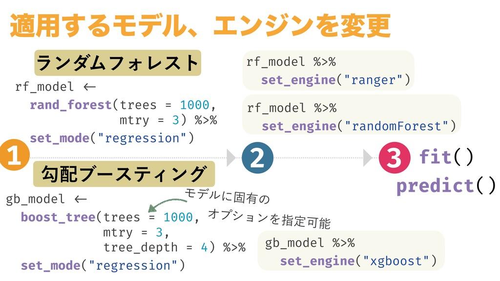 gb_model <- boost_tree(trees = 1000, mtry = 3, ...