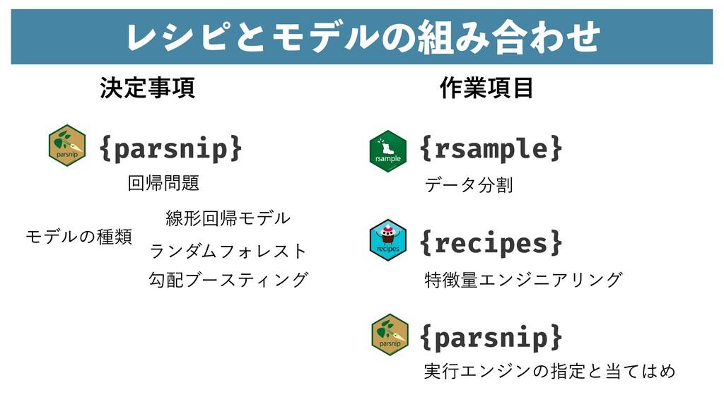 ϨγϐͱϞσϧͷΈ߹Θͤ ࡞ۀ߲ ܾఆ߲ {parsnip} {recipes} {rs...