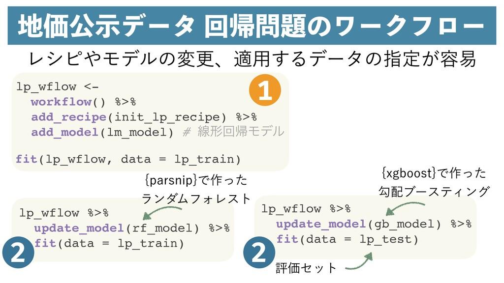 ՁެࣔσʔλճؼͷϫʔΫϑϩʔ lp_wflow <- workflow() %>% ...