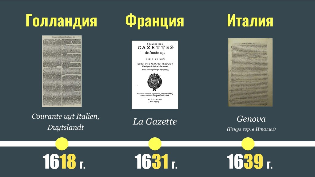 1618 г. Courante uyt Italien, Duytslandt Голлан...